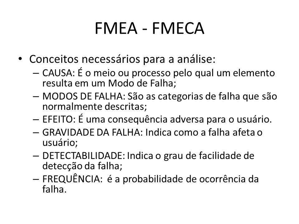 FMEA - FMECA Conceitos necessários para a análise: – CAUSA: É o meio ou processo pelo qual um elemento resulta em um Modo de Falha; – MODOS DE FALHA:
