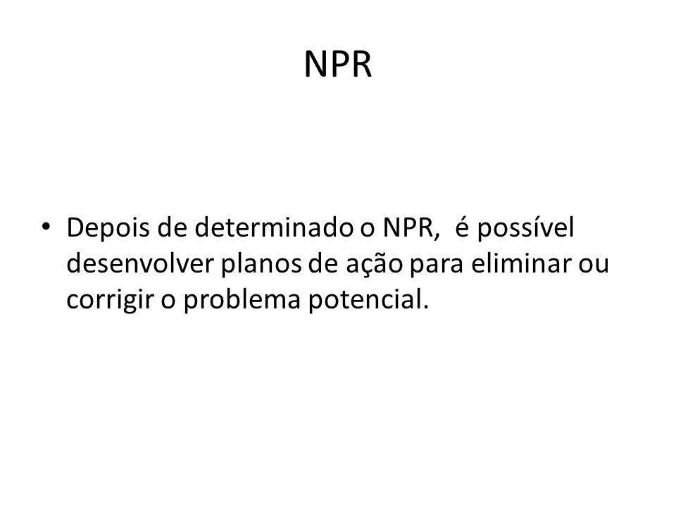 Depois de determinado o NPR, é possível desenvolver planos de ação para eliminar ou corrigir o problema potencial.
