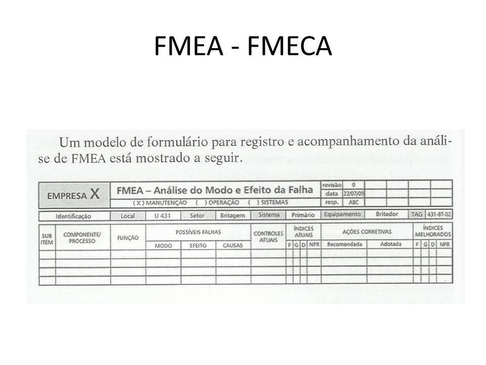 FMEA - FMECA