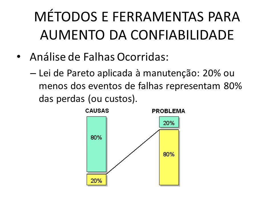 MÉTODOS E FERRAMENTAS PARA AUMENTO DA CONFIABILIDADE Análise de Falhas Ocorridas: – Lei de Pareto aplicada à manutenção: 20% ou menos dos eventos de f