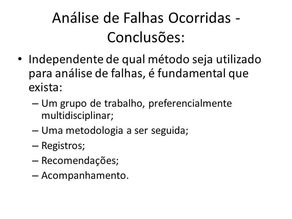 Análise de Falhas Ocorridas - Conclusões: Independente de qual método seja utilizado para análise de falhas, é fundamental que exista: – Um grupo de t