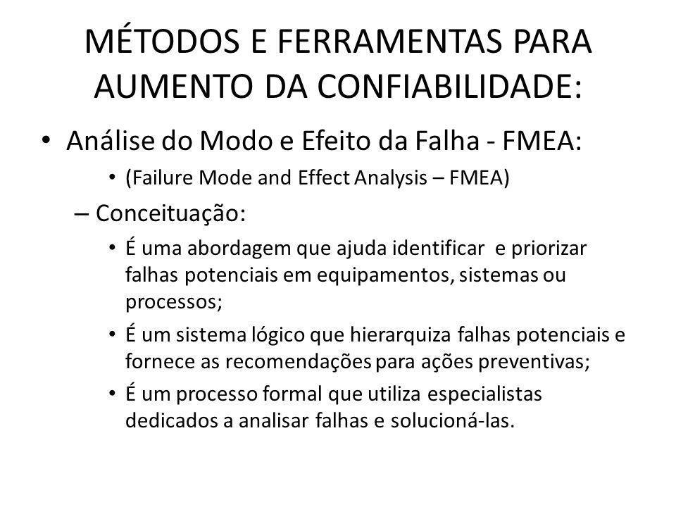MÉTODOS E FERRAMENTAS PARA AUMENTO DA CONFIABILIDADE: Análise do Modo e Efeito da Falha - FMEA: (Failure Mode and Effect Analysis – FMEA) – Conceituaç