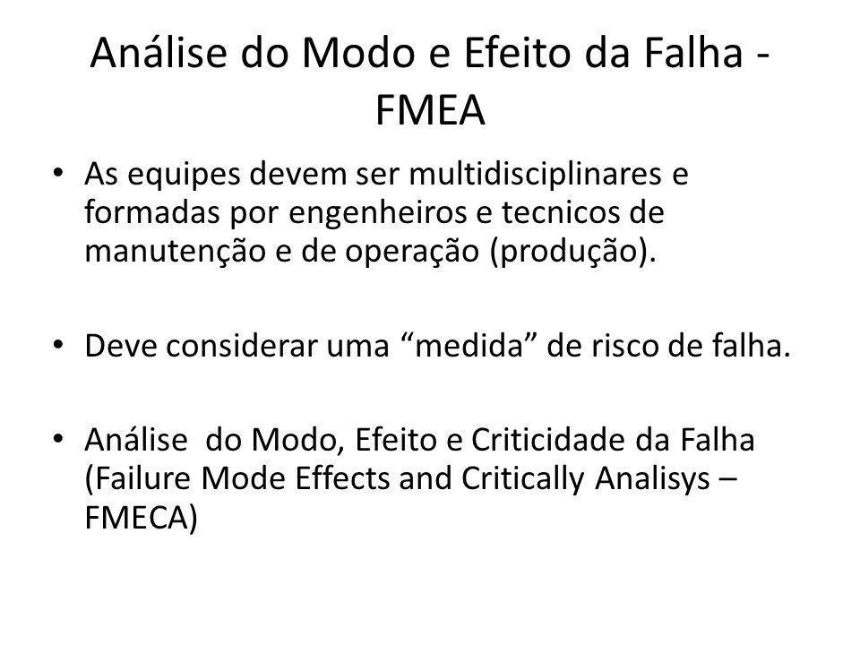 Análise do Modo e Efeito da Falha - FMEA FMEA é uma técnica mais ligada ao aspectos qualitativo, sendo muito utilizada na avaliação de projetos; FMECA inclui a Análise Critica, que é um método quantitativo para classificar os modos de falha levando em conta suas probabilidades de ocorrência