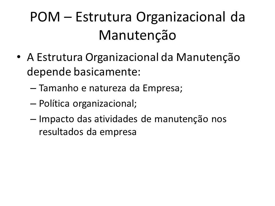 POM – Estrutura Organizacional da Manutenção A Estrutura Organizacional da Manutenção depende basicamente: – Tamanho e natureza da Empresa; – Política organizacional; – Impacto das atividades de manutenção nos resultados da empresa
