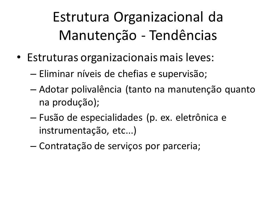 Estrutura Organizacional da Manutenção - Tendências Estruturas organizacionais mais leves: – Eliminar níveis de chefias e supervisão; – Adotar polivalência (tanto na manutenção quanto na produção); – Fusão de especialidades (p.
