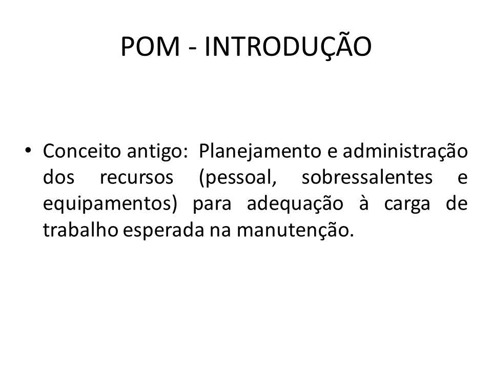 POM - INTRODUÇÃO Conceito antigo: Planejamento e administração dos recursos (pessoal, sobressalentes e equipamentos) para adequação à carga de trabalho esperada na manutenção.