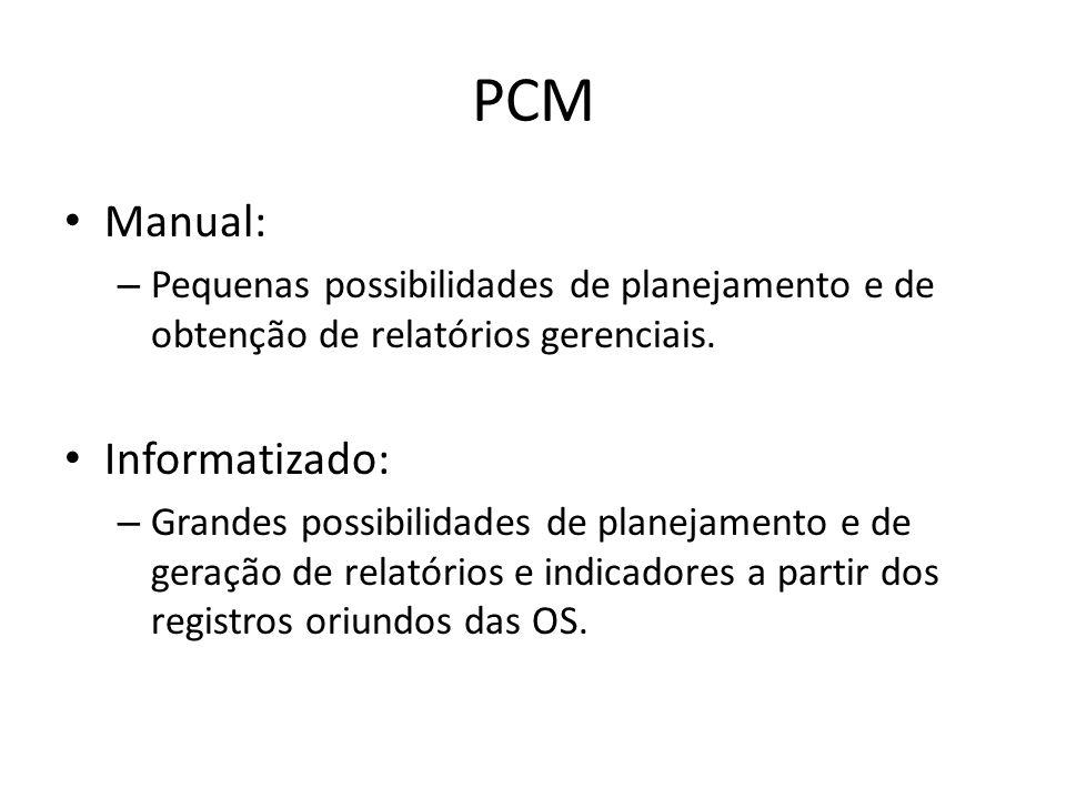 PCM Manual: – Pequenas possibilidades de planejamento e de obtenção de relatórios gerenciais.
