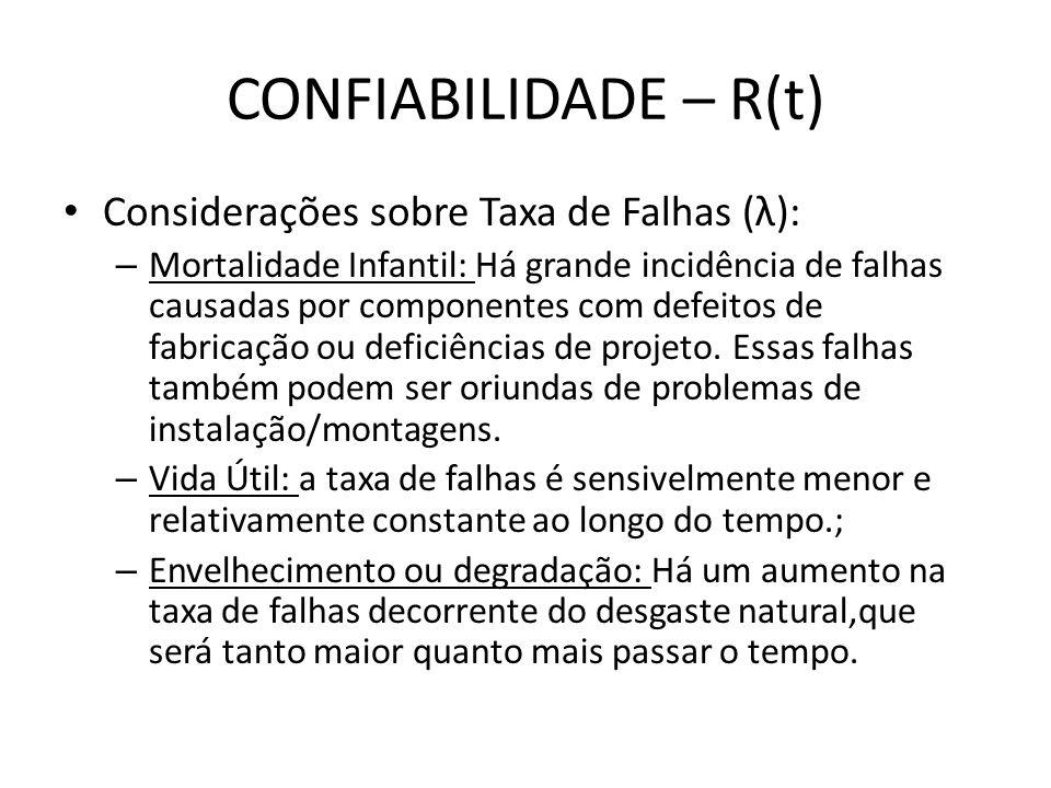 CONFIABILIDADE – R(t) Considerações sobre Taxa de Falhas (λ): – Mortalidade Infantil: Há grande incidência de falhas causadas por componentes com defe