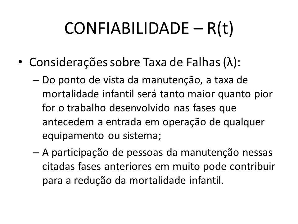 CONFIABILIDADE – R(t) Considerações sobre Taxa de Falhas (λ): – Do ponto de vista da manutenção, a taxa de mortalidade infantil será tanto maior quant