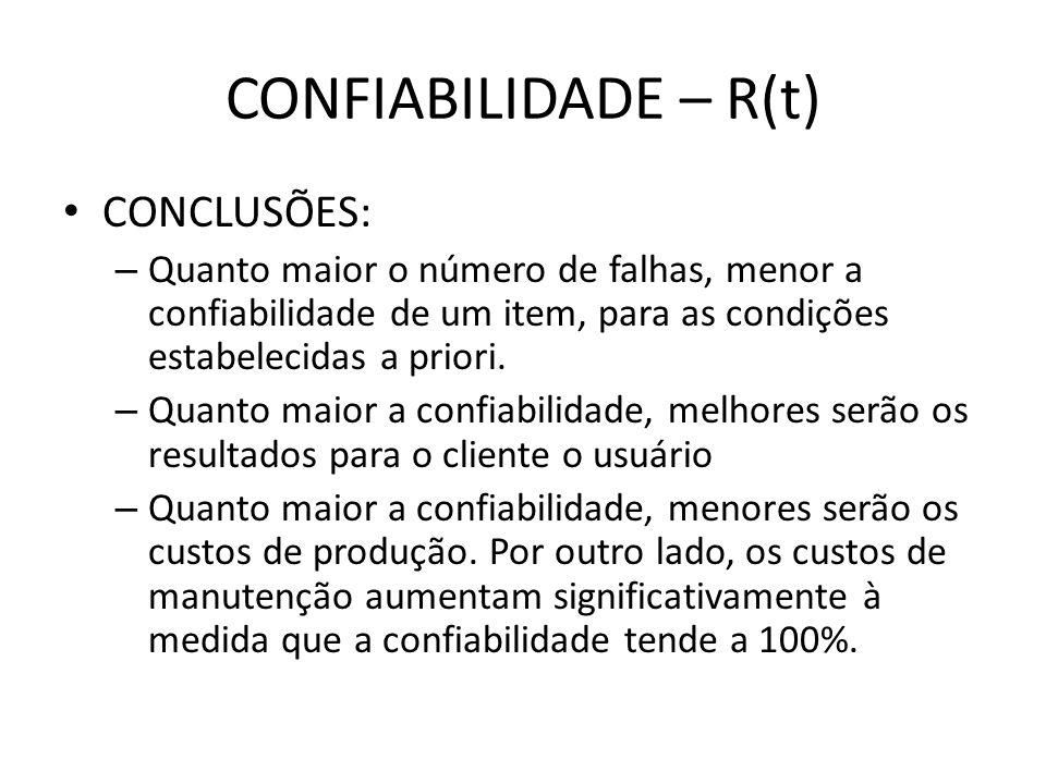 CONFIABILIDADE – R(t) CONCLUSÕES: – Quanto maior o número de falhas, menor a confiabilidade de um item, para as condições estabelecidas a priori. – Qu