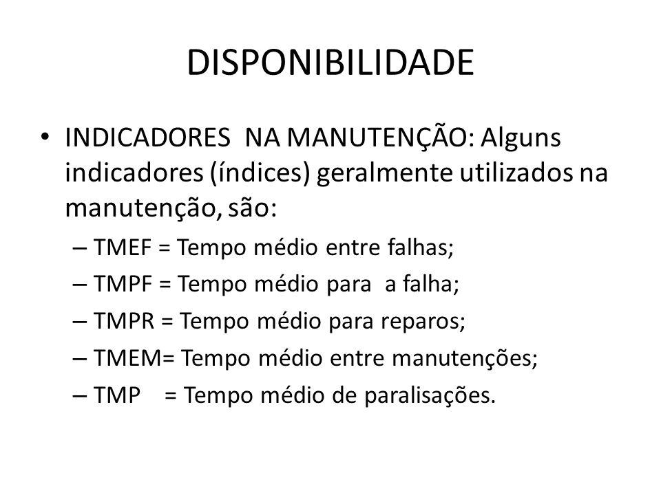 DISPONIBILIDADE INDICADORES NA MANUTENÇÃO: Alguns indicadores (índices) geralmente utilizados na manutenção, são: – TMEF = Tempo médio entre falhas; –
