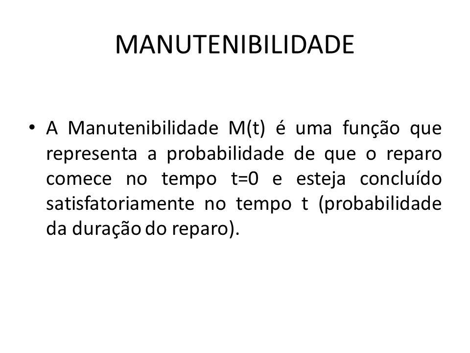 MANUTENIBILIDADE A Manutenibilidade M(t) é uma função que representa a probabilidade de que o reparo comece no tempo t=0 e esteja concluído satisfator