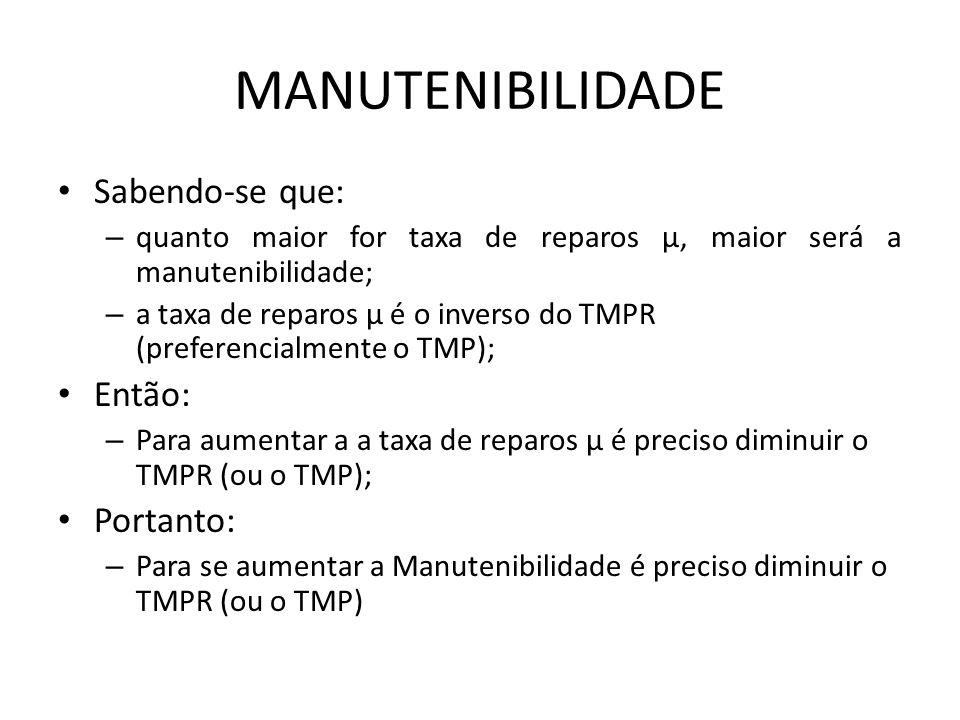 MANUTENIBILIDADE Sabendo-se que: – quanto maior for taxa de reparos μ, maior será a manutenibilidade; – a taxa de reparos μ é o inverso do TMPR (prefe