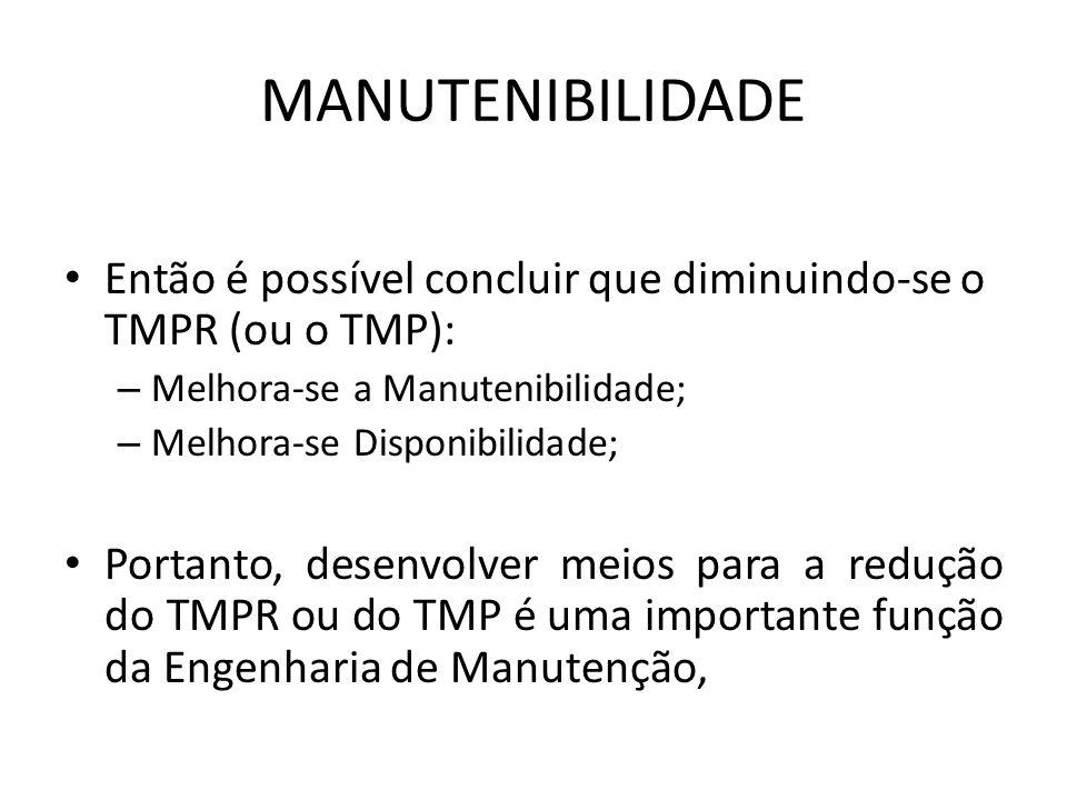 MANUTENIBILIDADE Então é possível concluir que diminuindo-se o TMPR (ou o TMP): – Melhora-se a Manutenibilidade; – Melhora-se Disponibilidade; Portant
