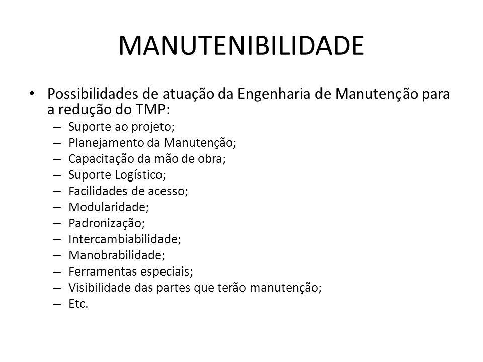 MANUTENIBILIDADE Possibilidades de atuação da Engenharia de Manutenção para a redução do TMP: – Suporte ao projeto; – Planejamento da Manutenção; – Ca