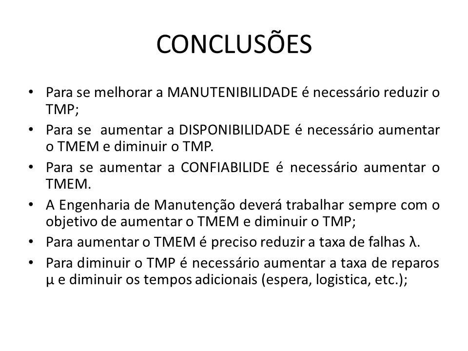 CONCLUSÕES Para se melhorar a MANUTENIBILIDADE é necessário reduzir o TMP; Para se aumentar a DISPONIBILIDADE é necessário aumentar o TMEM e diminuir