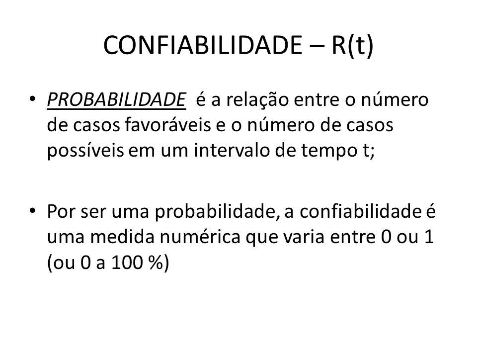 CONFIABILIDADE – R(t) PROBABILIDADE é a relação entre o número de casos favoráveis e o número de casos possíveis em um intervalo de tempo t; Por ser u