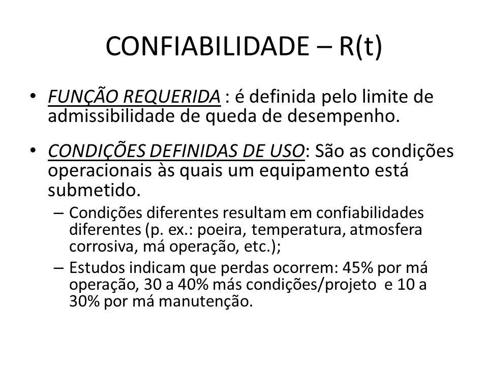CONFIABILIDADE – R(t) FUNÇÃO REQUERIDA : é definida pelo limite de admissibilidade de queda de desempenho. CONDIÇÕES DEFINIDAS DE USO: São as condiçõe
