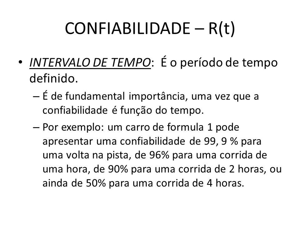 CONFIABILIDADE – R(t) Confiabilidade (Reliability) R(t): Onde: λ = taxa de falhas (nº de falhas possíveis por período de operação); t = tempo previsto de operação.