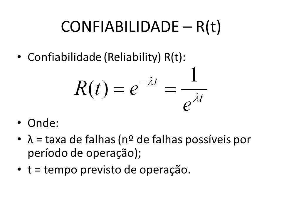 CONFIABILIDADE – R(t) Confiabilidade (Reliability) R(t): Onde: λ = taxa de falhas (nº de falhas possíveis por período de operação); t = tempo previsto