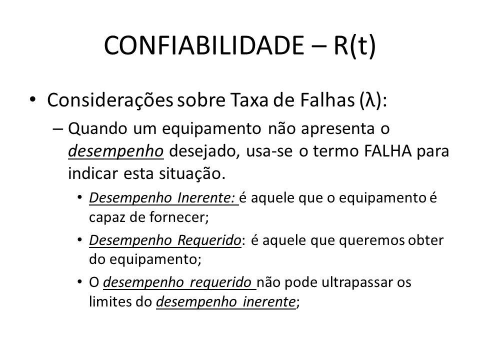 CONFIABILIDADE – R(t) Considerações sobre Taxa de Falhas (λ): – Segundo a NBR 5462, falha é a incapacidade de um item desempenhar a função requerida.