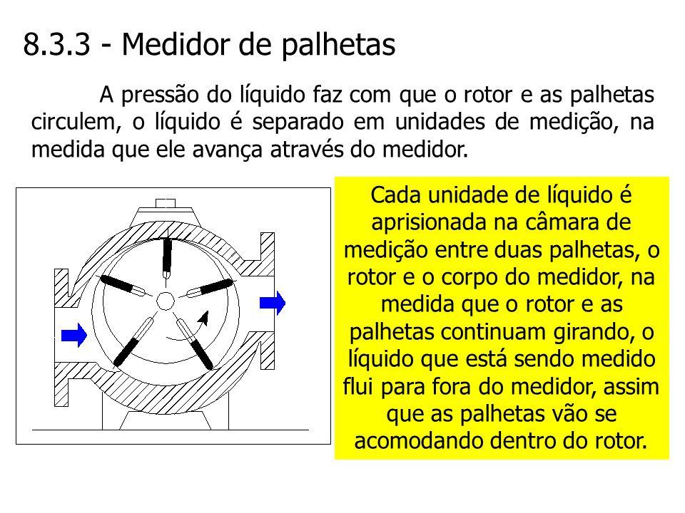 8.3.3 - Medidor de palhetas A pressão do líquido faz com que o rotor e as palhetas circulem, o líquido é separado em unidades de medição, na medida qu