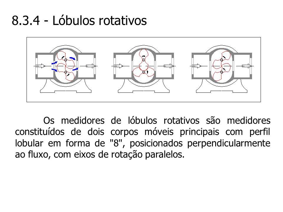 8.3.4 - Lóbulos rotativos Os medidores de lóbulos rotativos são medidores constituídos de dois corpos móveis principais com perfil lobular em forma de