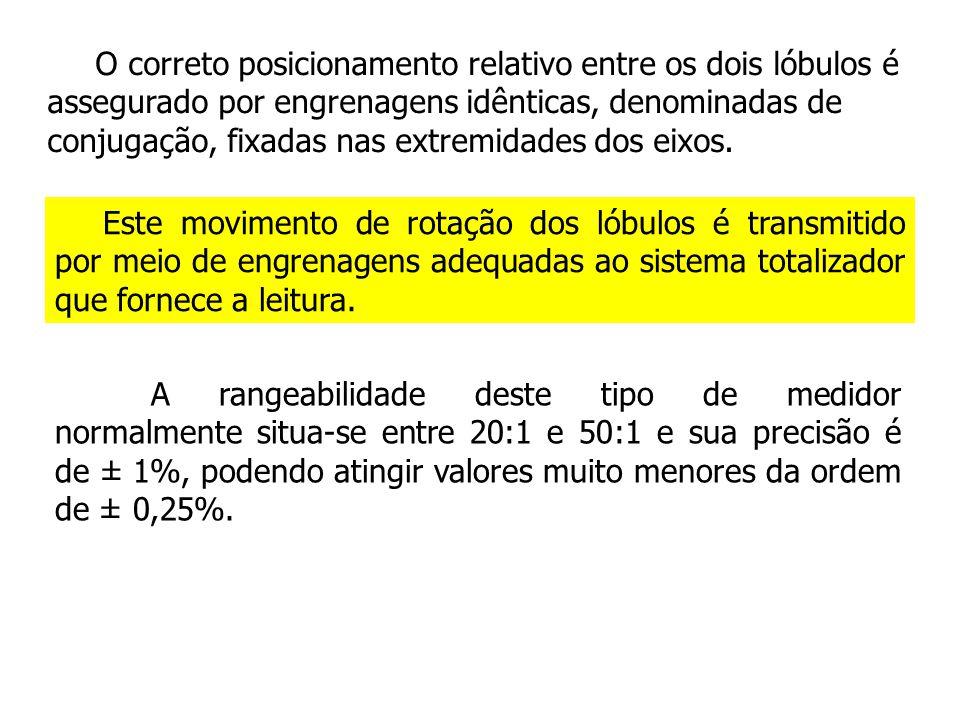 O correto posicionamento relativo entre os dois lóbulos é assegurado por engrenagens idênticas, denominadas de conjugação, fixadas nas extremidades do