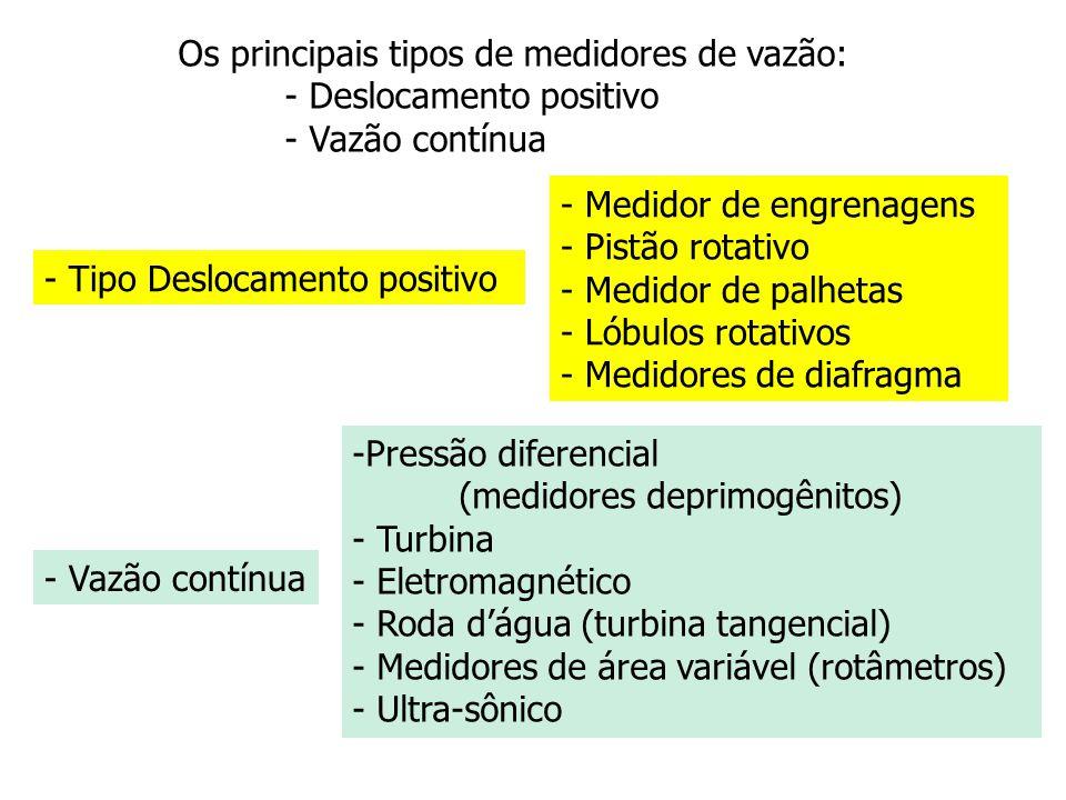 Os principais tipos de medidores de vazão: - Deslocamento positivo - Vazão contínua -Pressão diferencial (medidores deprimogênitos) - Turbina - Eletro