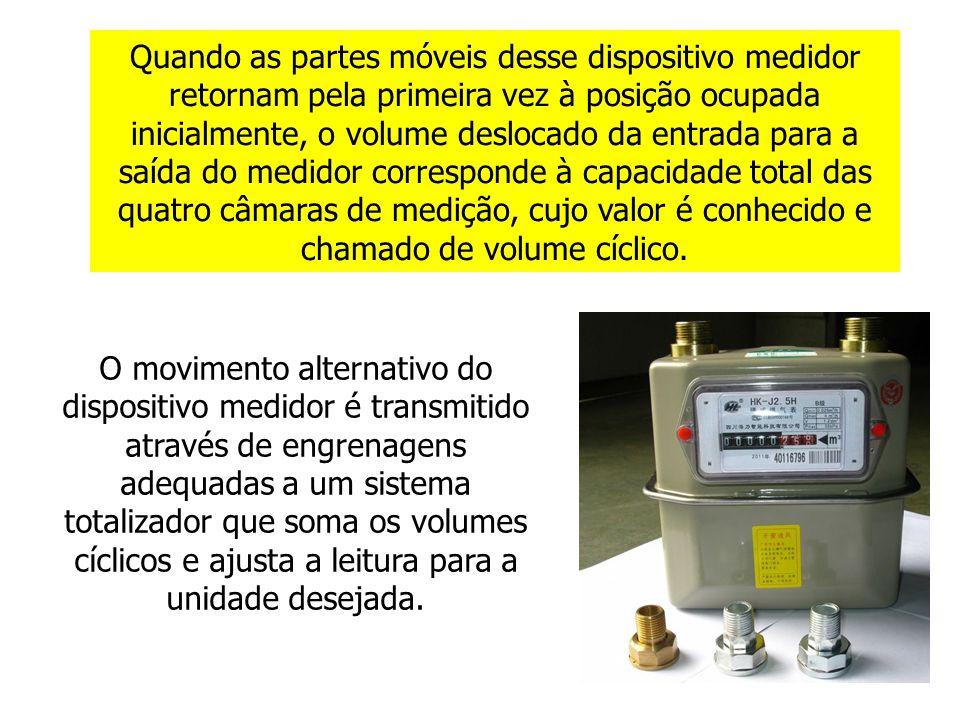 O movimento alternativo do dispositivo medidor é transmitido através de engrenagens adequadas a um sistema totalizador que soma os volumes cíclicos e