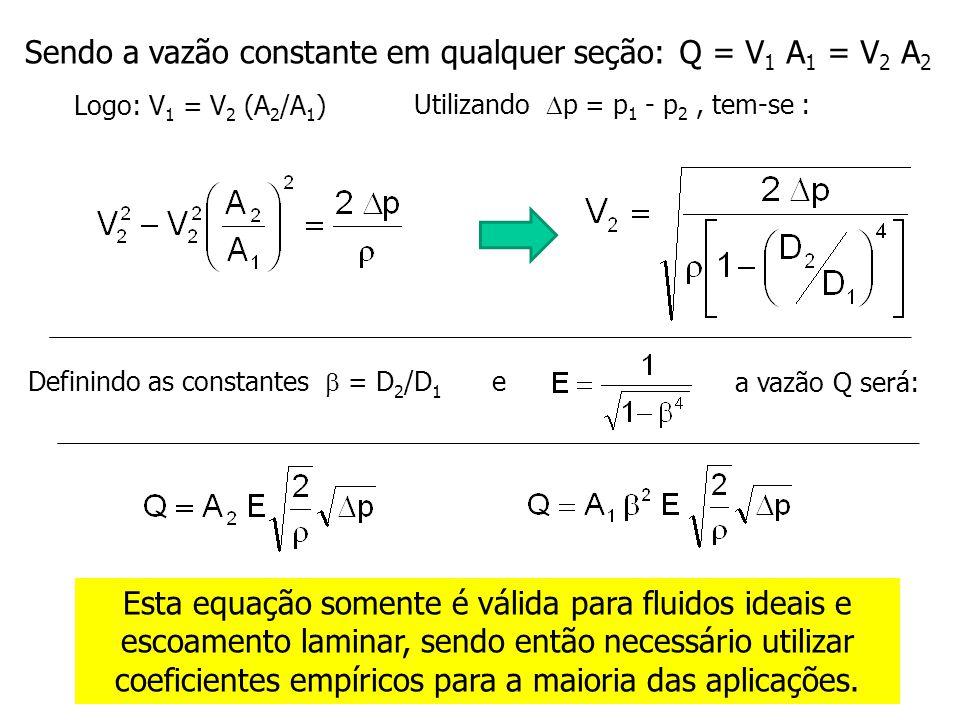 Logo: V 1 = V 2 (A 2 /A 1 ) Sendo a vazão constante em qualquer seção: a vazão Q será: Definindo as constantes  = D 2 /D 1 e Esta equação somente é v
