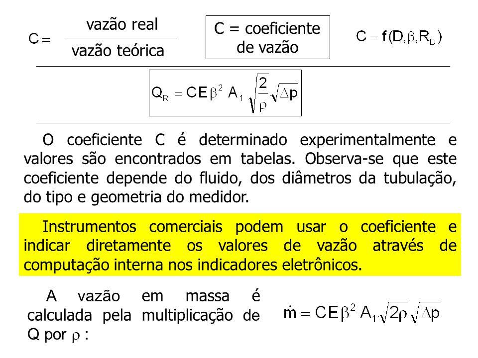 vazão teórica vazão real Instrumentos comerciais podem usar o coeficiente e indicar diretamente os valores de vazão através de computação interna nos