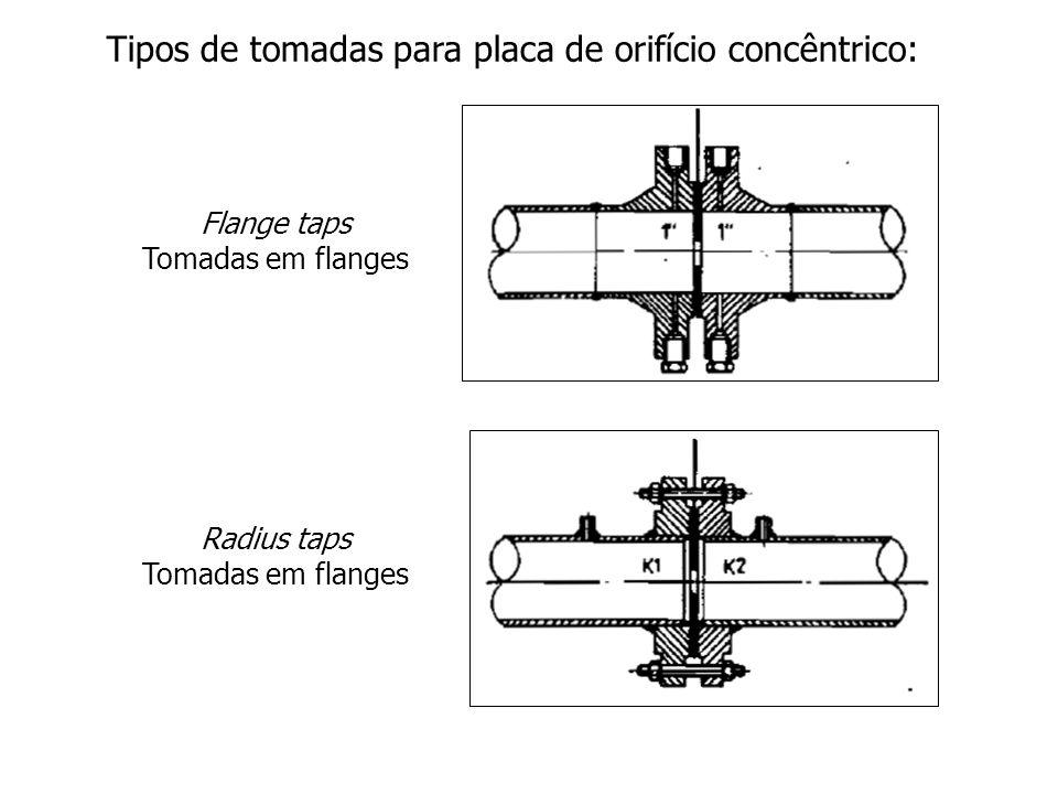 Tipos de tomadas para placa de orifício concêntrico: Flange taps Tomadas em flanges Radius taps Tomadas em flanges