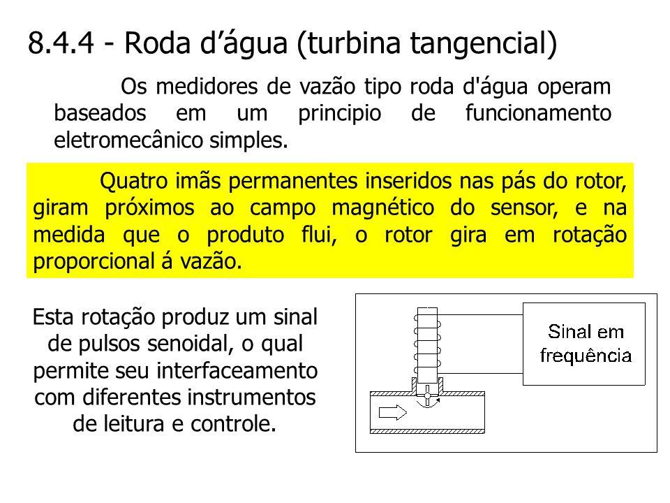 8.4.4 - Roda d'água (turbina tangencial) Quatro imãs permanentes inseridos nas pás do rotor, giram próximos ao campo magnético do sensor, e na medida