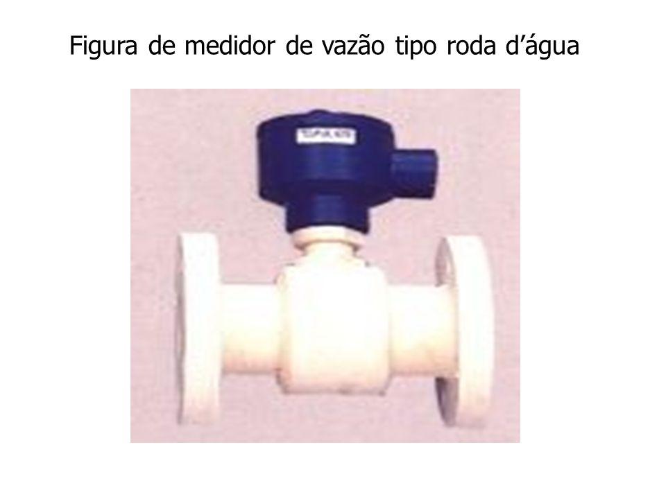 Figura de medidor de vazão tipo roda d'água
