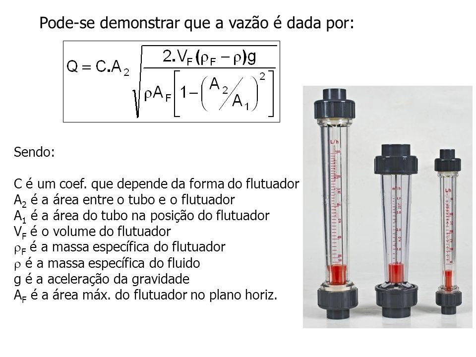 Sendo: C é um coef. que depende da forma do flutuador A 2 é a área entre o tubo e o flutuador A 1 é a área do tubo na posição do flutuador V F é o vol