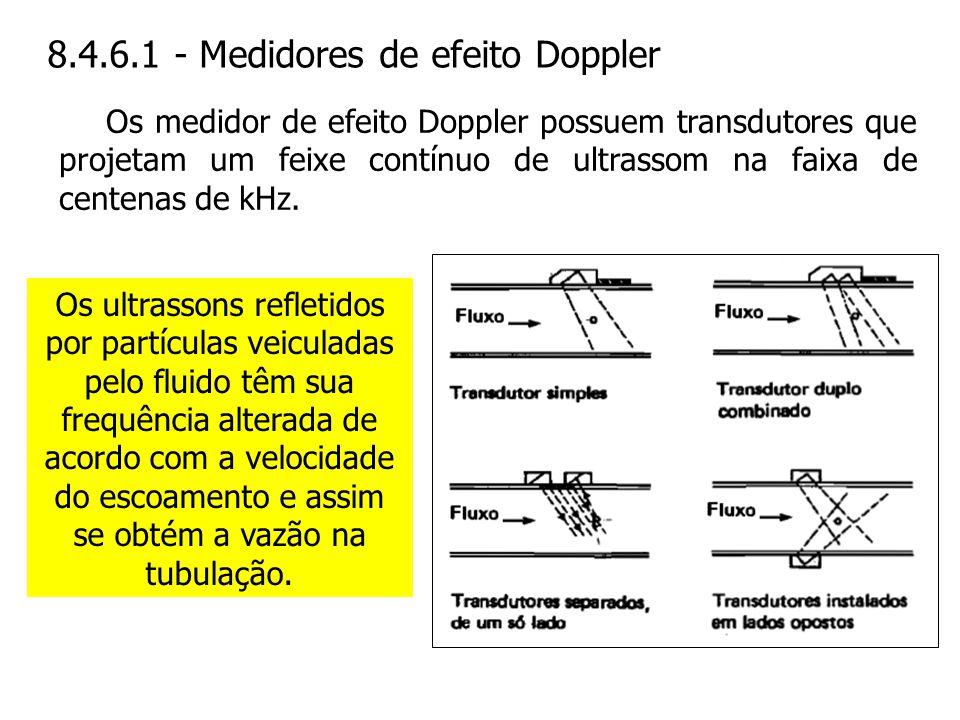 8.4.6.1 - Medidores de efeito Doppler Os ultrassons refletidos por partículas veiculadas pelo fluido têm sua frequência alterada de acordo com a veloc