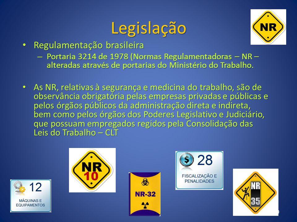 Legislação Regulamentação brasileira Regulamentação brasileira – Portaria 3214 de 1978 (Normas Regulamentadoras – NR – alteradas através de portarias