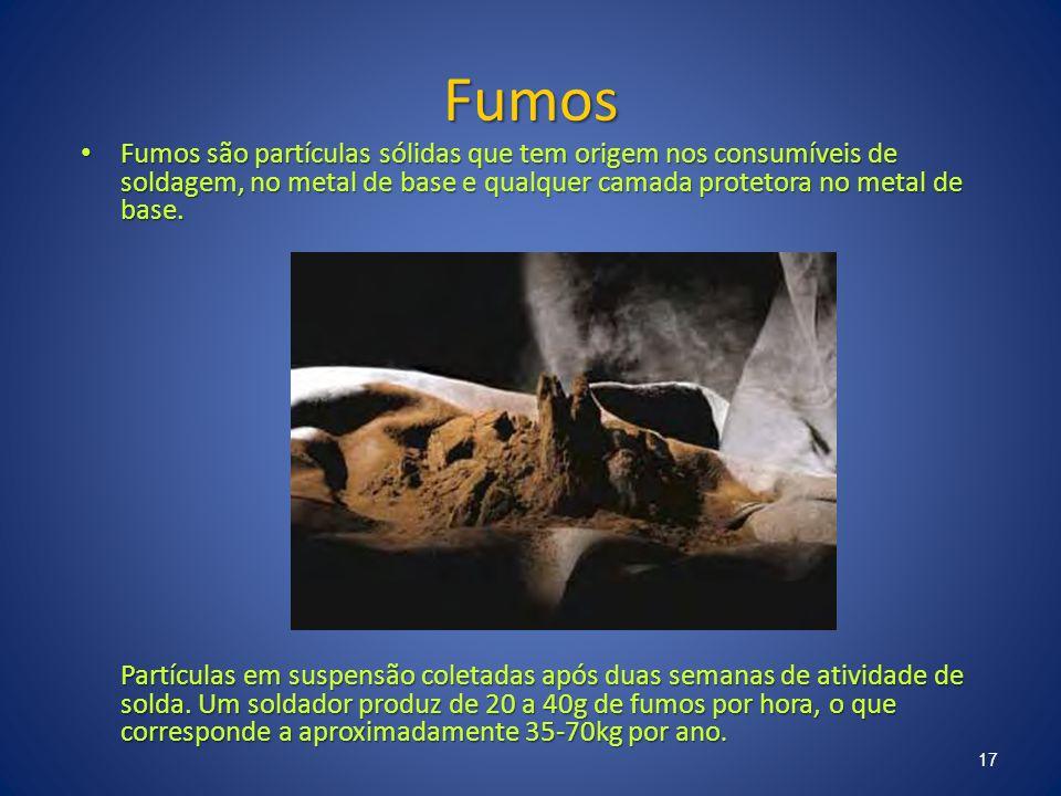 Fumos Fumos são partículas sólidas que tem origem nos consumíveis de soldagem, no metal de base e qualquer camada protetora no metal de base. Fumos sã