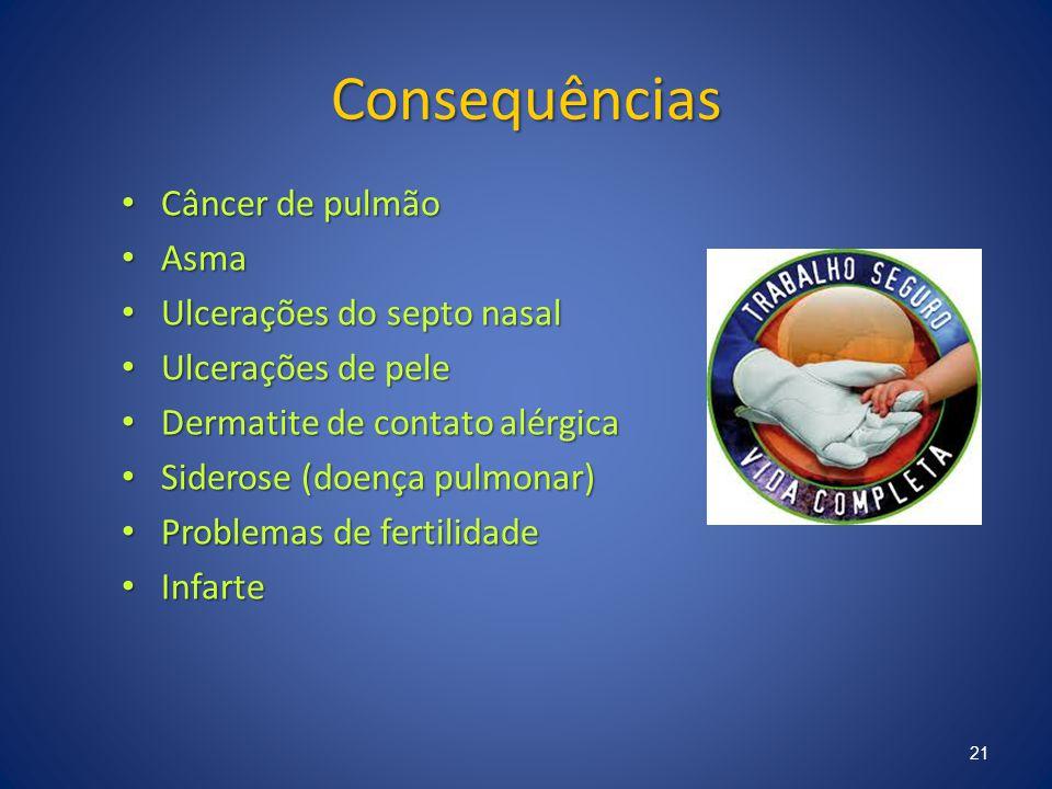 Consequências Câncer de pulmão Câncer de pulmão Asma Asma Ulcerações do septo nasal Ulcerações do septo nasal Ulcerações de pele Ulcerações de pele De