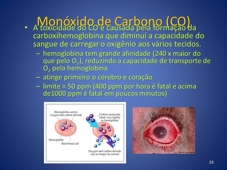 Monóxido de Carbono (CO) A toxicidade do CO é causada pela formação da carboxihemoglobina que diminuí a capacidade do sangue de carregar o oxigênio ao