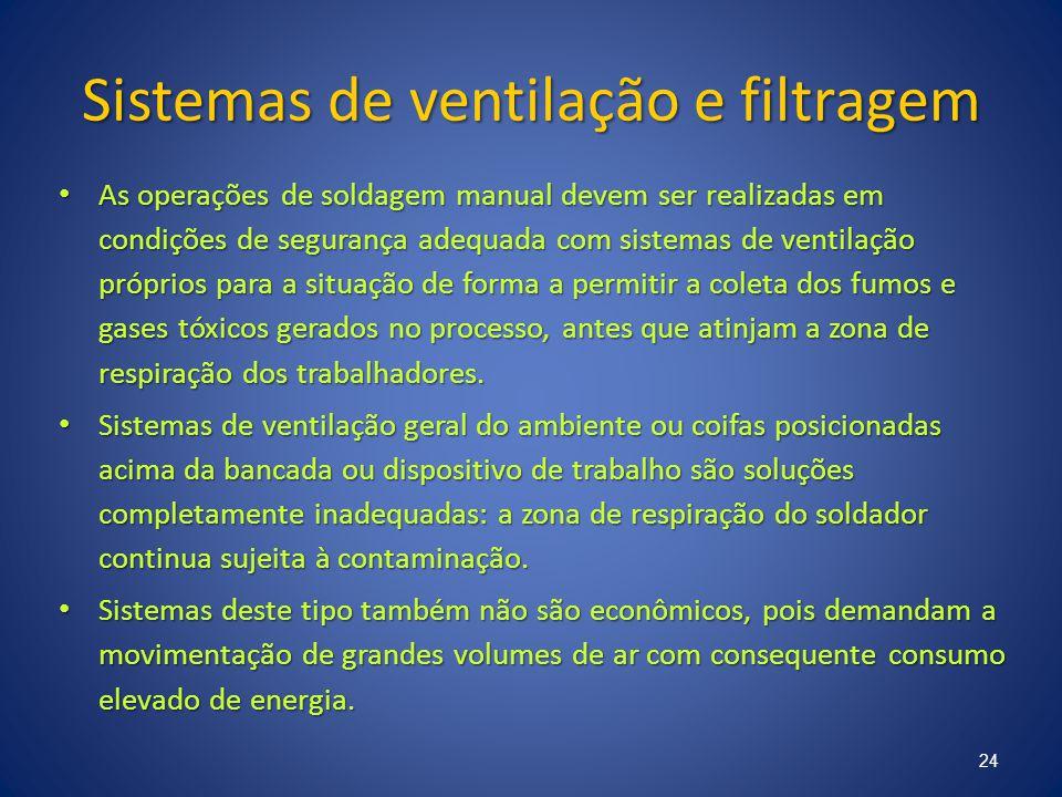 Sistemas de ventilação e filtragem As operações de soldagem manual devem ser realizadas em condições de segurança adequada com sistemas de ventilação