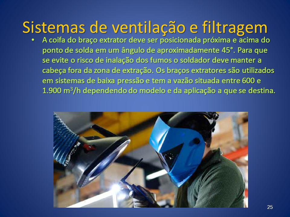 Sistemas de ventilação e filtragem A coifa do braço extrator deve ser posicionada próxima e acima do ponto de solda em um ângulo de aproximadamente 45