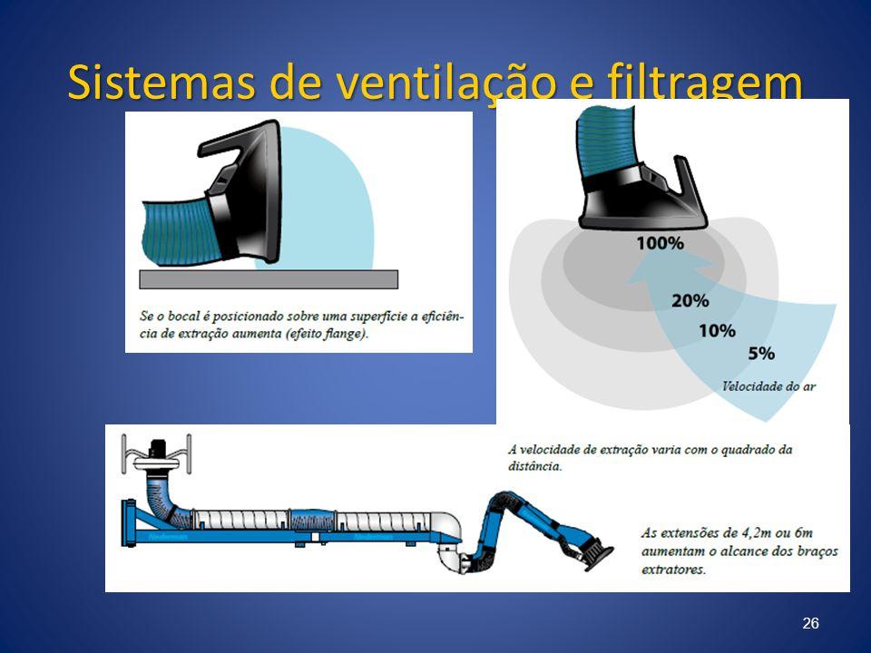 Sistemas de ventilação e filtragem 26