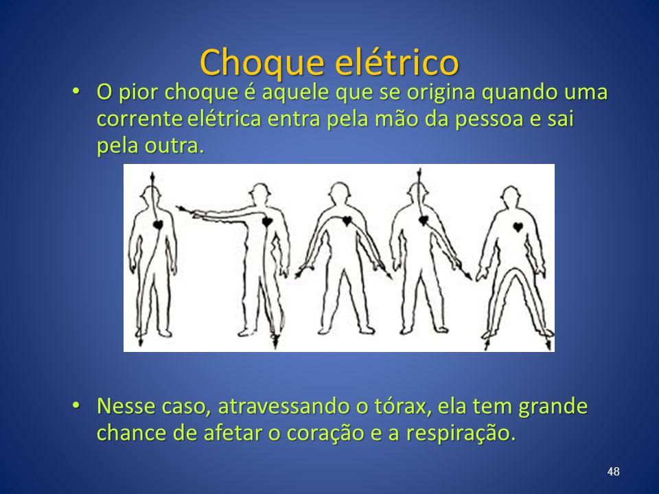 Choque elétrico O pior choque é aquele que se origina quando uma corrente elétrica entra pela mão da pessoa e sai pela outra. O pior choque é aquele q