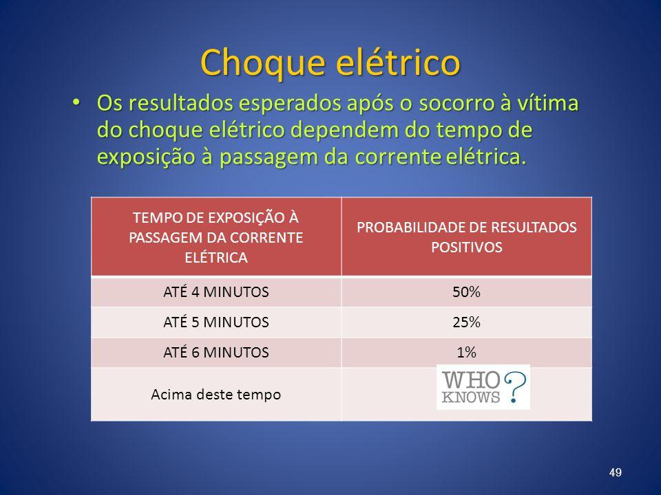 Choque elétrico Os resultados esperados após o socorro à vítima do choque elétrico dependem do tempo de exposição à passagem da corrente elétrica. Os