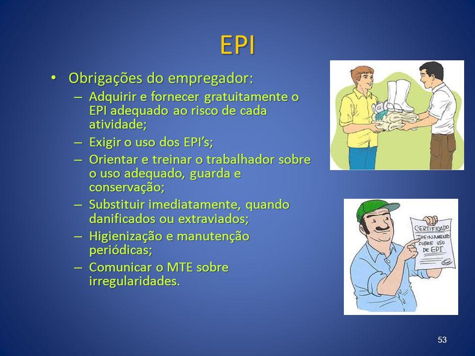 EPI Obrigações do empregador: Obrigações do empregador: – Adquirir e fornecer gratuitamente o EPI adequado ao risco de cada atividade; – Exigir o uso