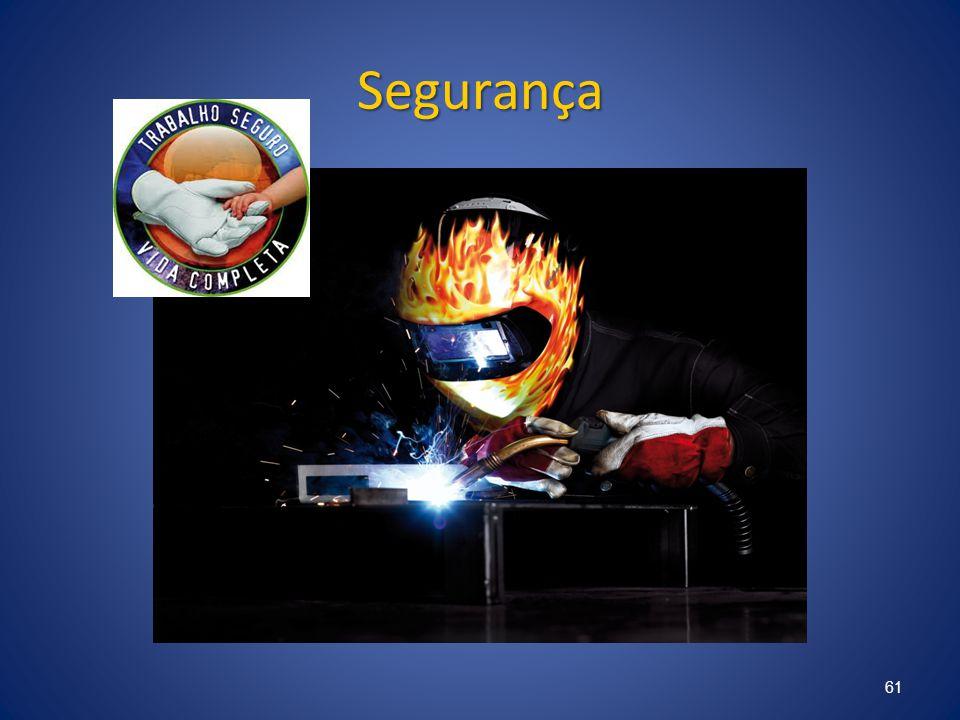 Segurança 61