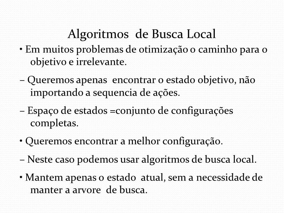 Algoritmos de Busca Local Em muitos problemas de otimização o caminho para o objetivo e irrelevante. – Queremos apenas encontrar o estado objetivo, nã
