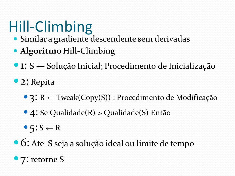 Similar a gradiente descendente sem derivadas Algoritmo Hill-Climbing 1: S ← Solução Inicial; Procedimento de Inicialização 2: Repita 3: R ← Tweak(Cop